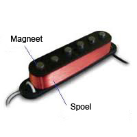 Enkelspoel element, single coil pickup