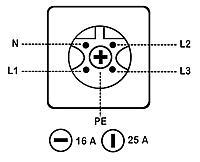 Midi Power Diagram besides 10 Pin Connector Cable also 343  munication In Robotics Protocols in addition Index php moreover 5 Pin Firewire Cable. on wiring diagram midi to usb